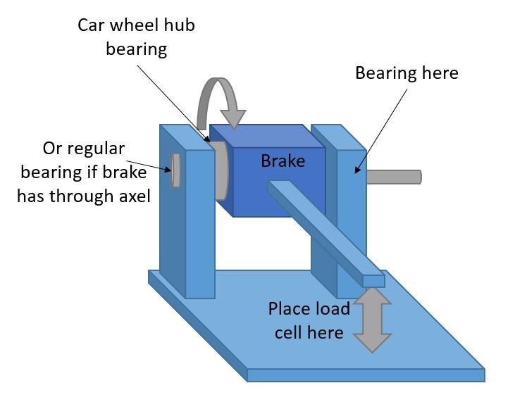 Water Brake Dynamometer Torque Meter : Brake dynos yourdyno