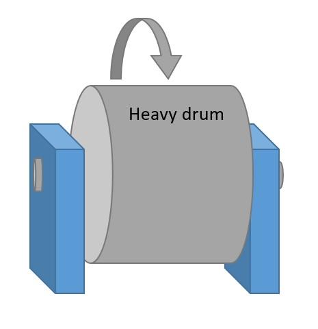 inertia sketch